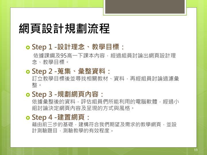 網頁設計規劃流程