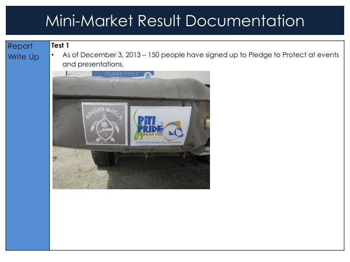Mini market result documentation1