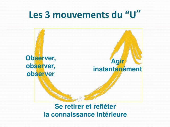 Les 3 mouvements du u