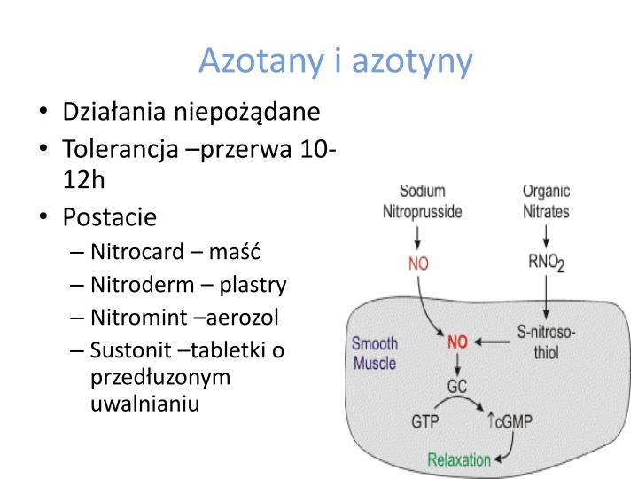 Azotany i azotyny