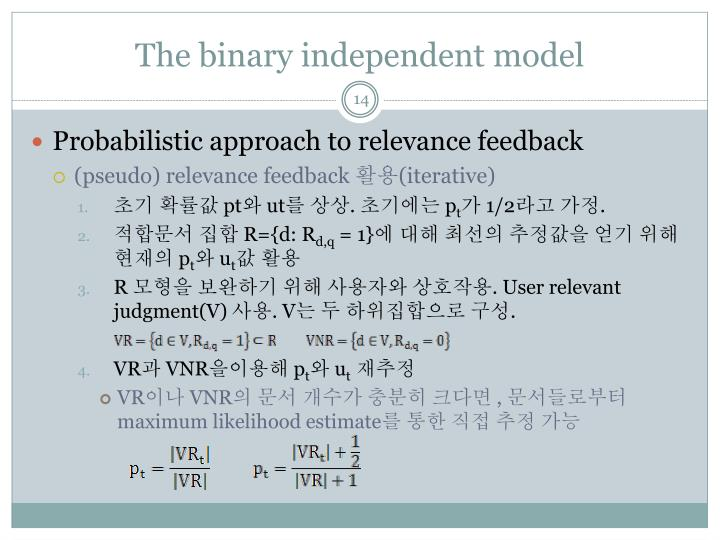 The binary independent model