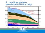 a cost efficient pathway towards 2050 eu road map