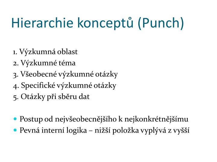 Hierarchie konceptů (Punch)