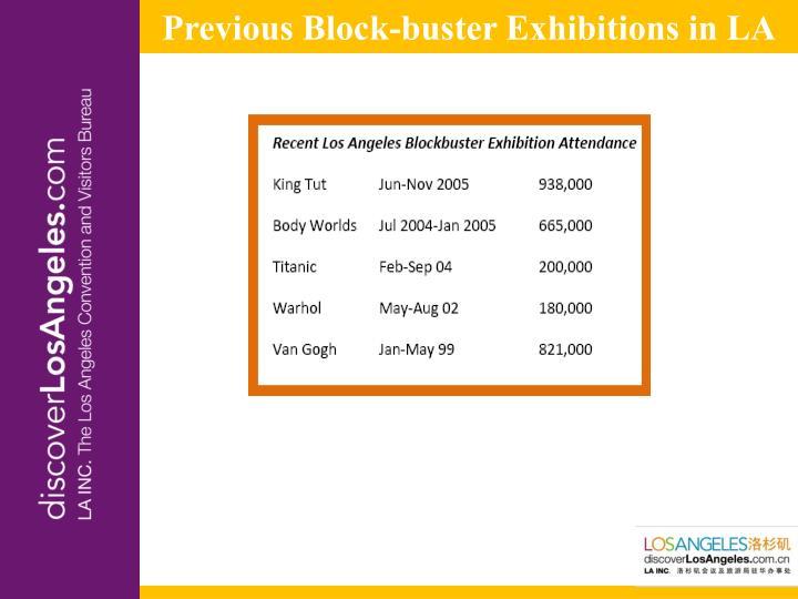 Previous Block-buster Exhibitions in LA