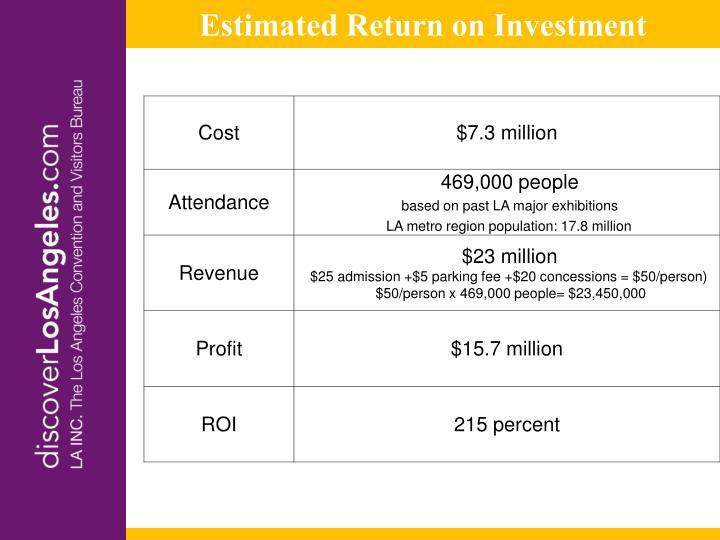 Estimated Return on Investment
