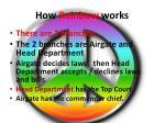 how rainbow works