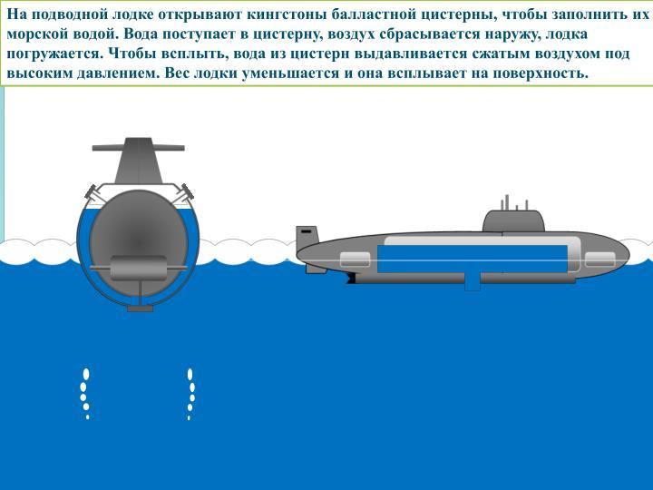 На подводной лодке открывают кингстоны балластной цистерны, чтобы заполнить их морской водой. Вода поступает в цистерну, воздух сбрасывается наружу, лодка погружается. Чтобы всплыть, вода из цистерн выдавливается сжатым воздухом под высоким давлением. Вес лодки уменьшается и она всплывает на поверхность.