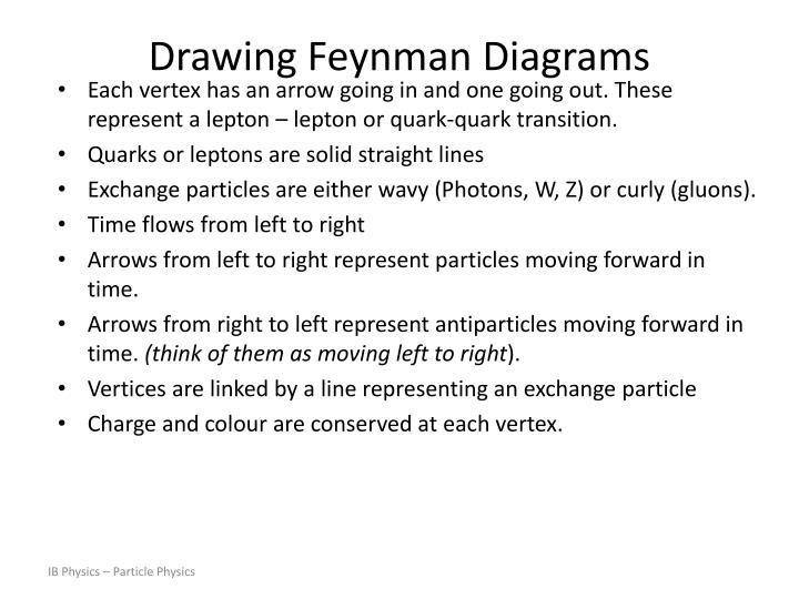 Ppt Feynman Diagrams Powerpoint Presentation Id3452477