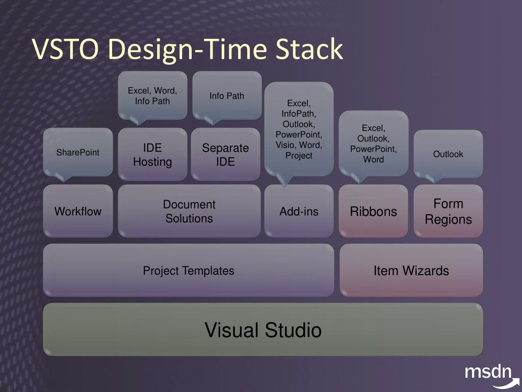 PPT - Office as a development platform with Visual Studio 2008