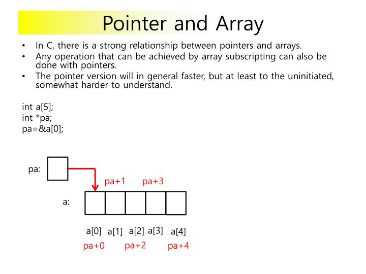 pointers and arrays relationship questions