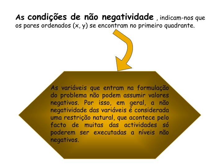 condições de não negatividade