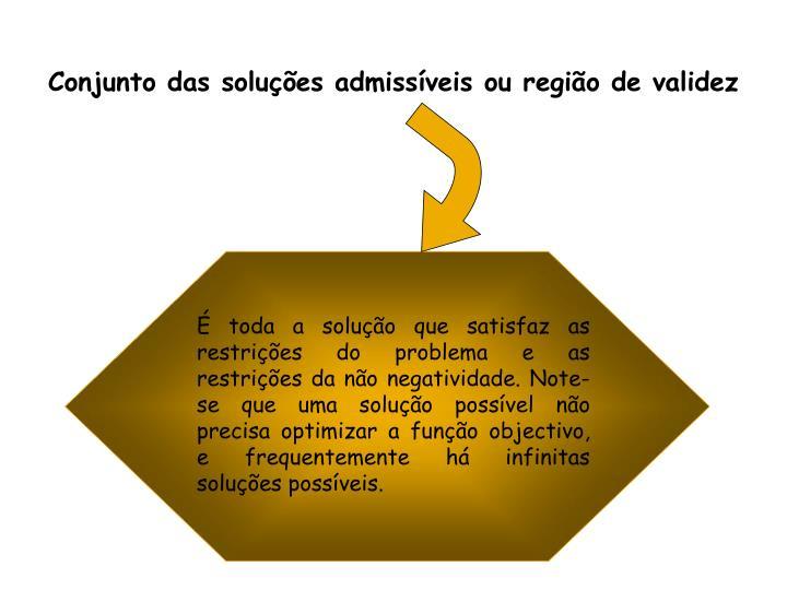 Conjunto das soluções admissíveis ou região de validez