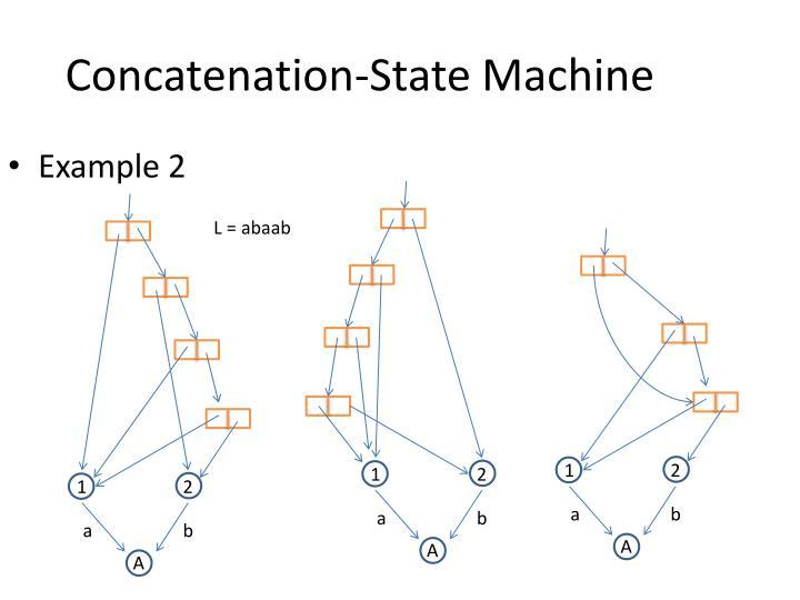 Concatenation-State Machine