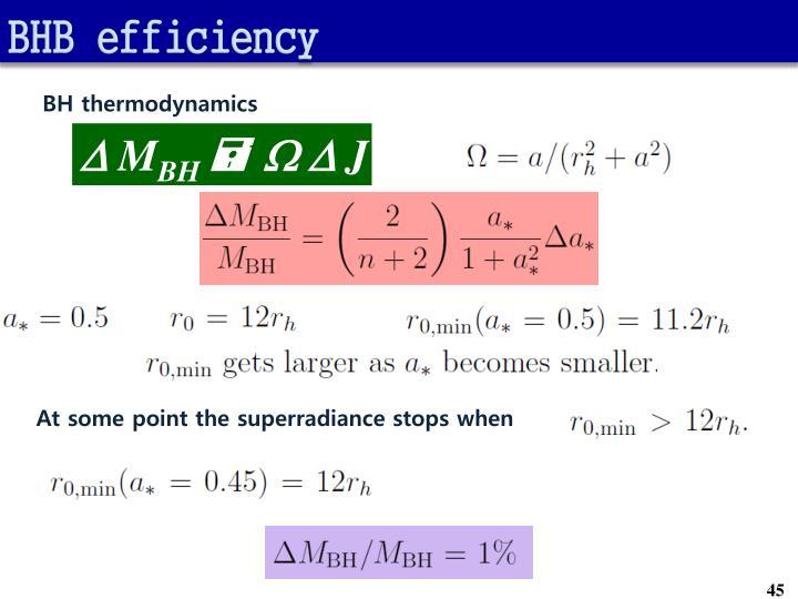 BHB efficiency