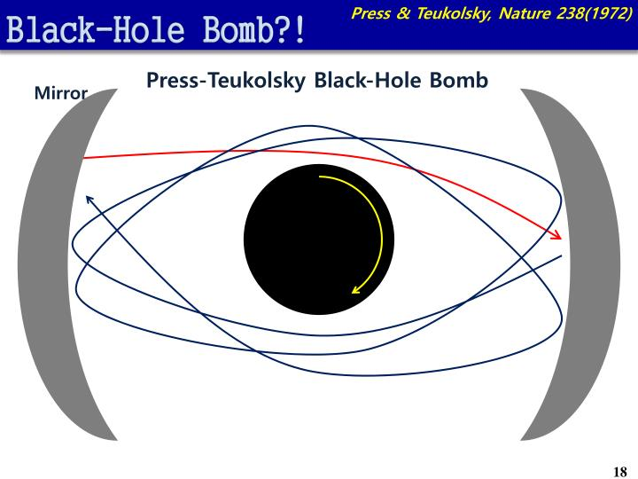 Black-Hole Bomb?!