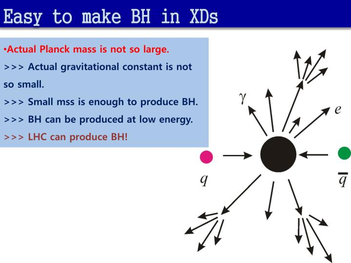 Easy to make BH in XDs