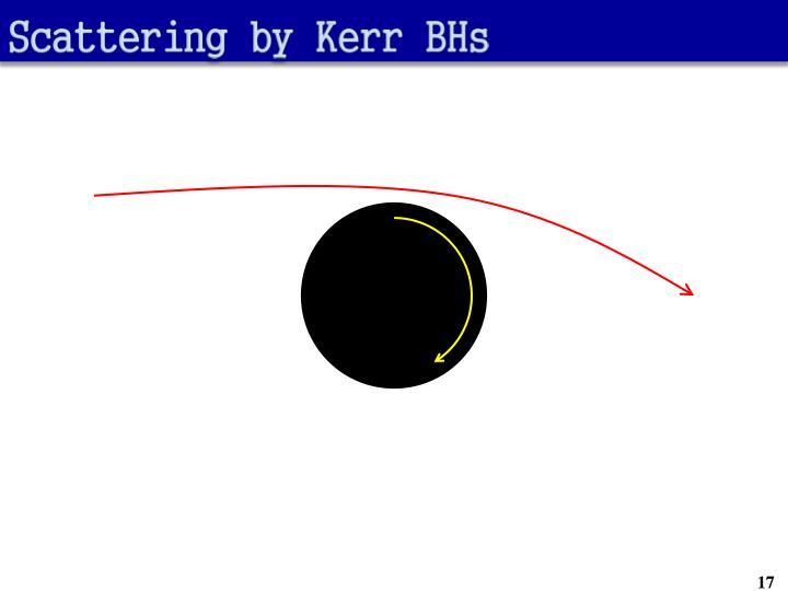 Scattering by Kerr BHs