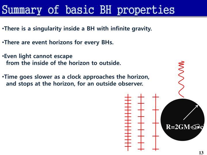 Summary of basic BH properties
