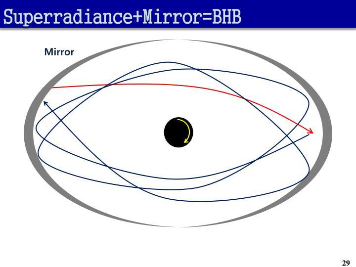 Superradiance+Mirror