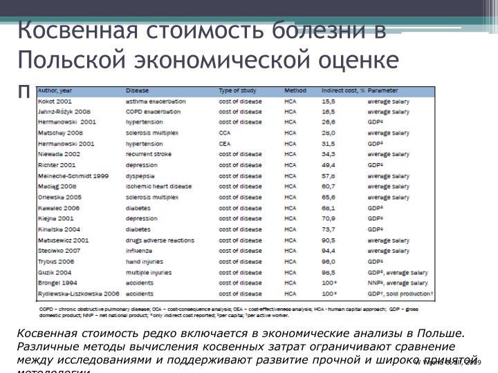 Косвенная стоимость болезни в Польской экономической оценке программ здравоохранения