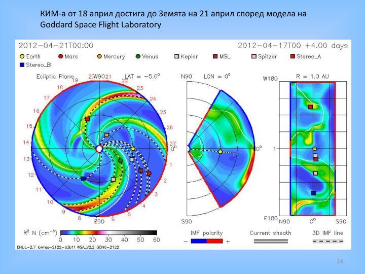 КИМ-а от 18 април достига до Земята на 21 април според модела на