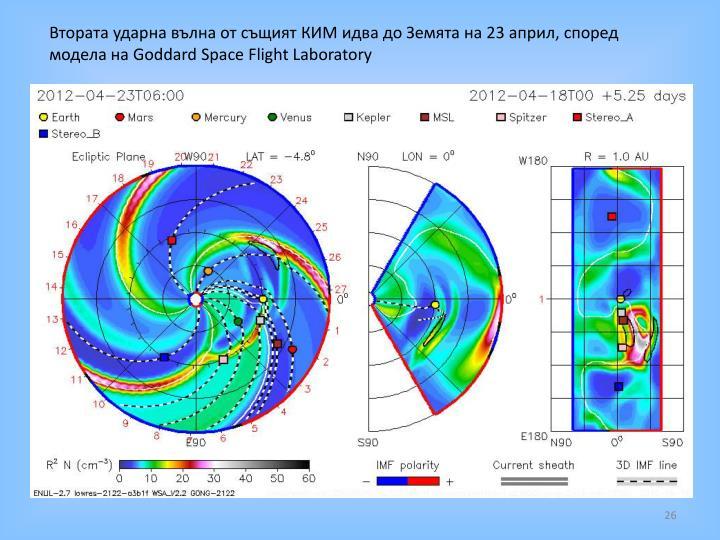 Втората ударна вълна от същият КИМ идва до Земята на 23 април, според модела на