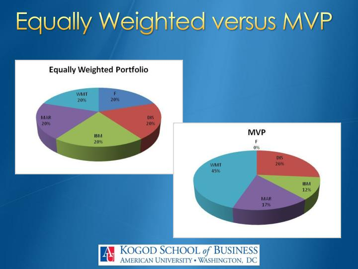 Equally Weighted versus MVP
