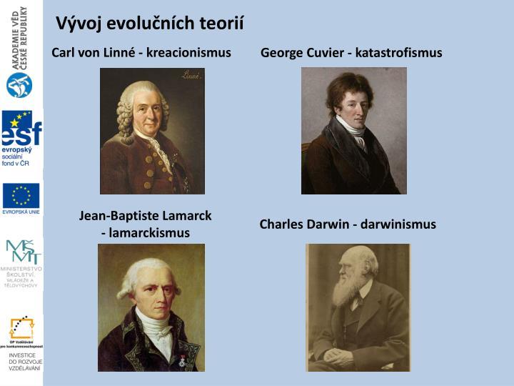 V voj evolu n ch teori
