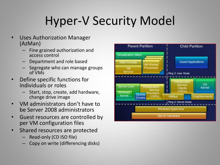 Hyper-V Security Model