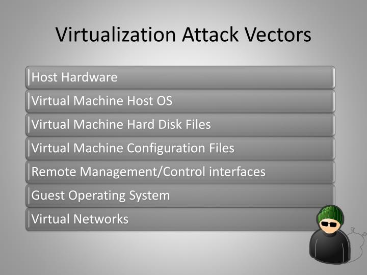 Virtualization Attack Vectors