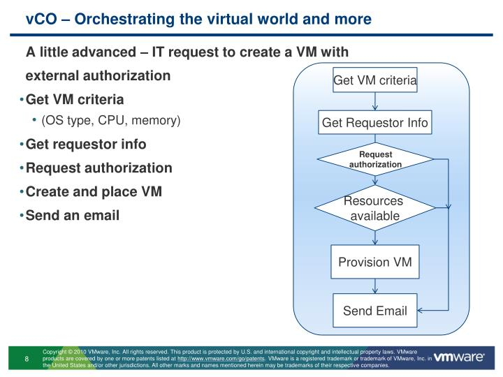 vCO – Orchestrating the virtual world and more
