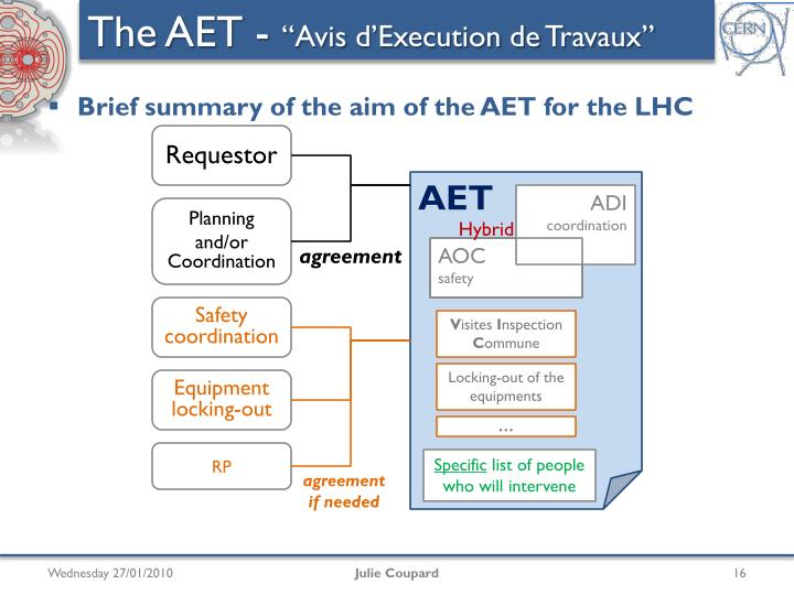 The AET -