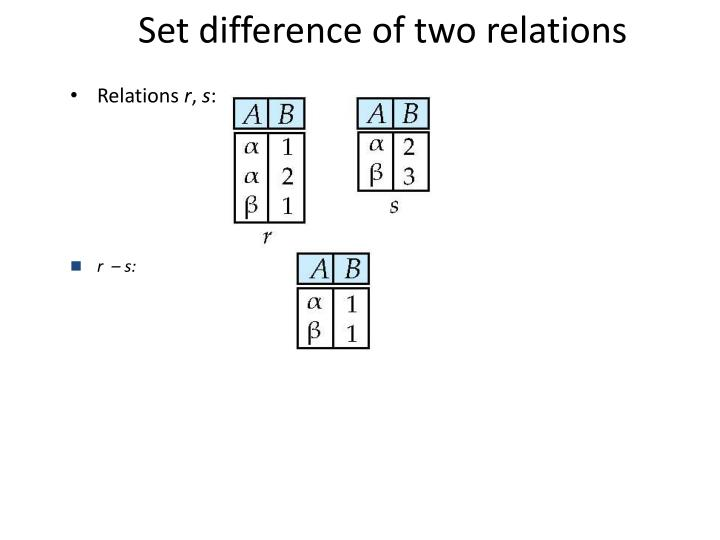 Set difference of two relations