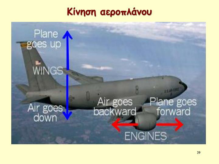 Κίνηση αεροπλάνου