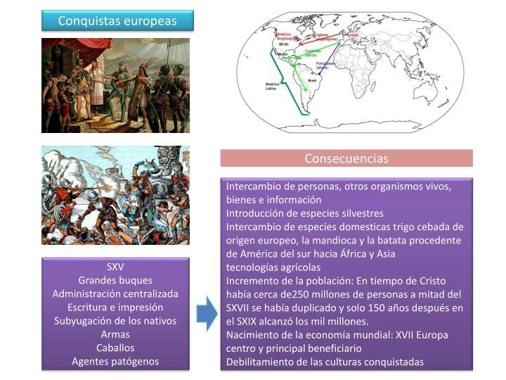 Conquistas europeas