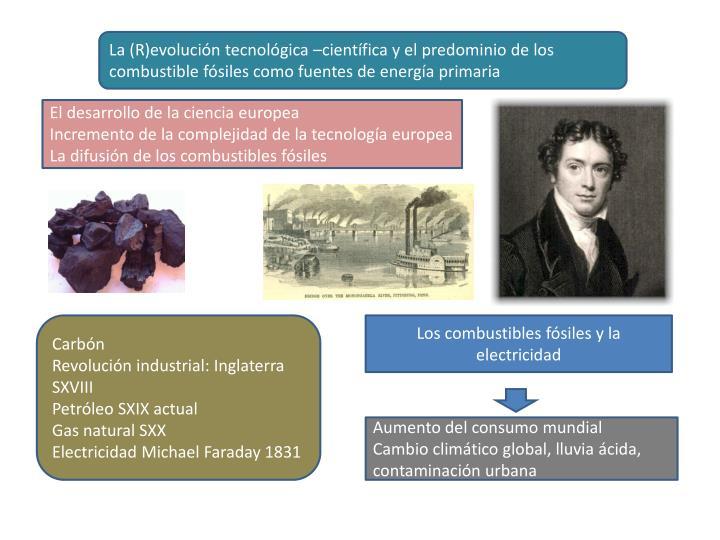 La (R)evolución tecnológica –científica y el predominio de los combustible fósiles como fuentes de energía primaria