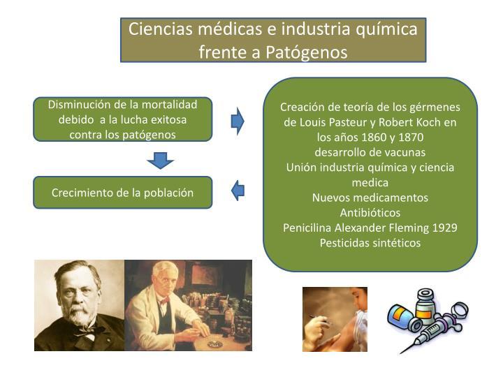 Ciencias médicas e industria química frente a Patógenos