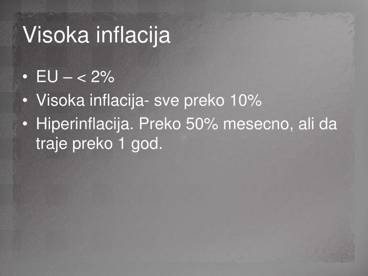 Visoka inflacija