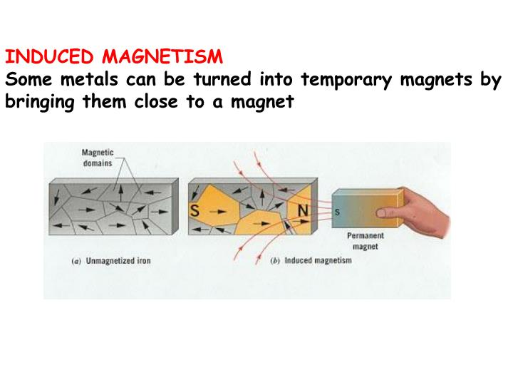 INDUCED MAGNETISM