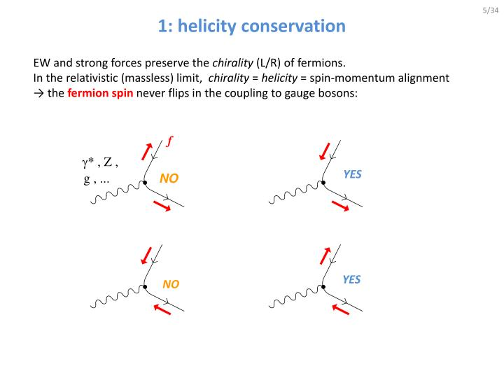 1: helicity conservation
