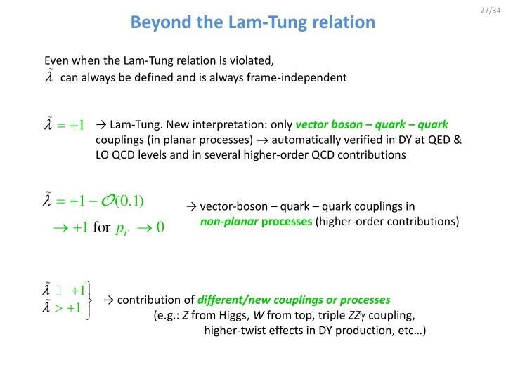 Beyond the Lam-Tung relation