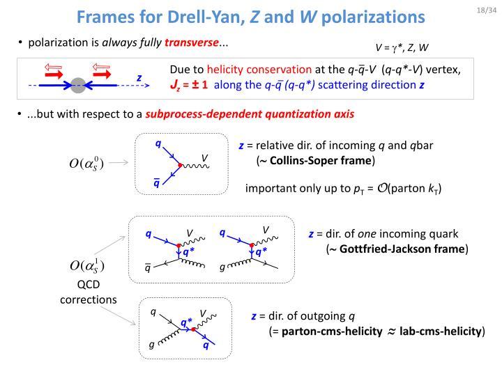Frames for Drell-Yan,