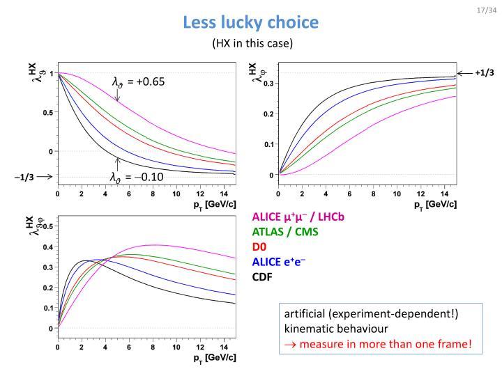 Less lucky choice