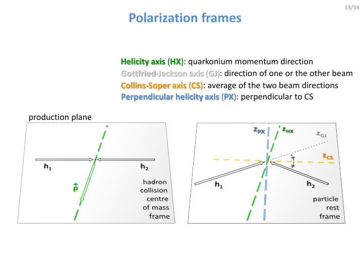 Polarization frames