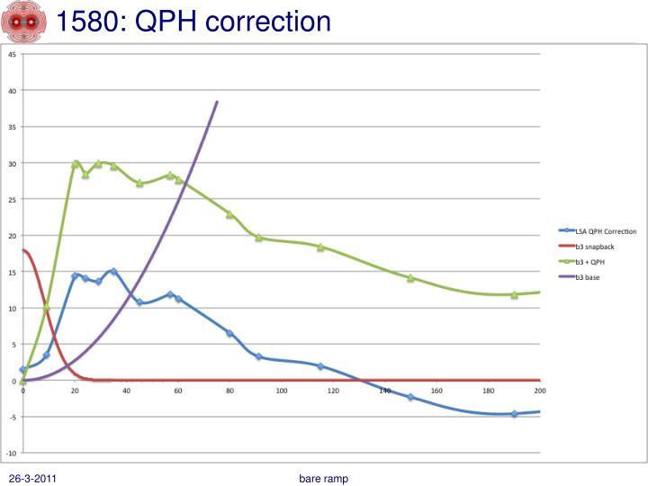 1580: QPH correction