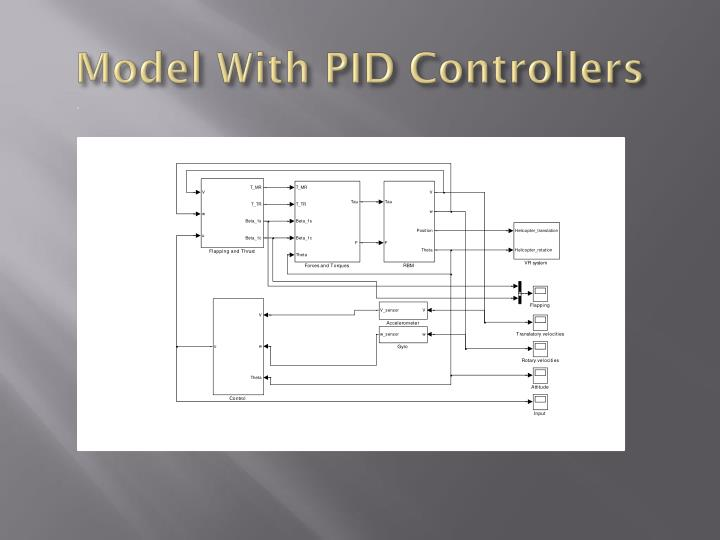 Model With PID Controllers