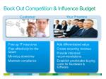 bock out competition influence budget