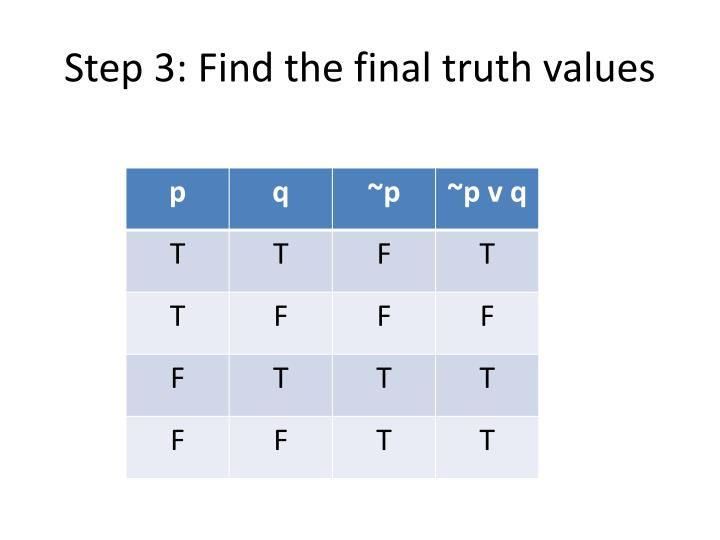 Step 3: Find the final truth values