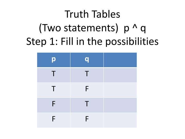 Truth tables two statements p q step 1 fill in the possibilities