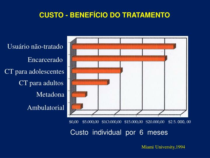 CUSTO - BENEFÍCIO DO TRATAMENTO